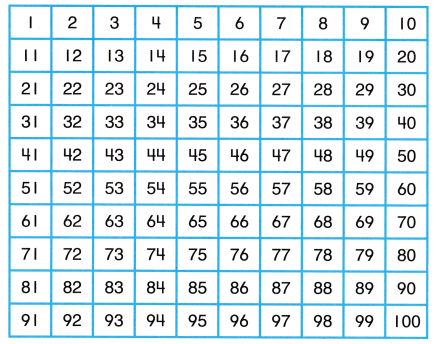 Envision Math Common Core 2nd Grade Answer Key Topic 5 Subtract Within 100 Using Strategies 12