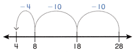 Envision Math Common Core 2nd Grade Answer Key Topic 5 Subtract Within 100 Using Strategies 17