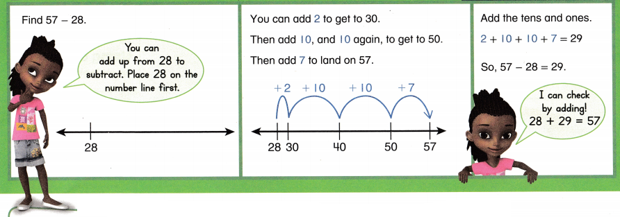 Envision Math Common Core 2nd Grade Answer Key Topic 5 Subtract Within 100 Using Strategies 21