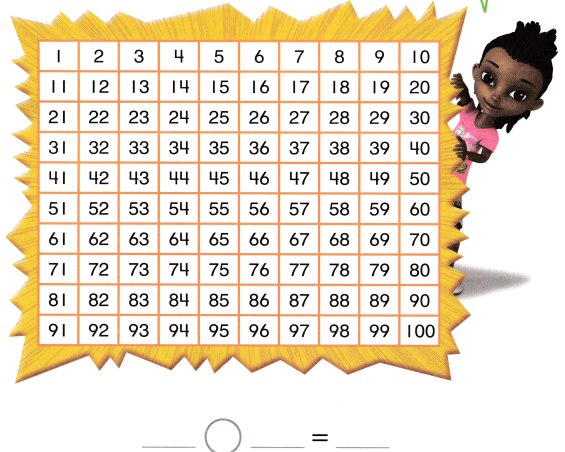 Envision Math Common Core 2nd Grade Answer Key Topic 5 Subtract Within 100 Using Strategies 9