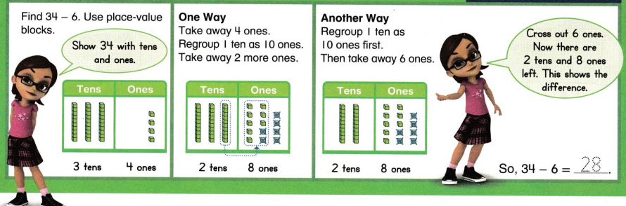 Envision Math Common Core 2nd Grade Answer Key Topic 6 Fluently Subtract. Within 100 10