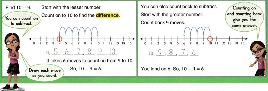 Envision Math Common Core 2nd Grade Answers Topic 1 Fluently Add and Subtract Within 20 46
