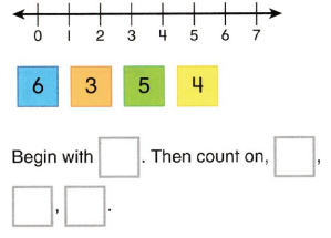Envision Math Common Core 2nd Grade Answers Topic 1 Fluently Add and Subtract Within 20 49