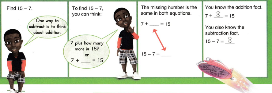Envision Math Common Core 2nd Grade Answers Topic 1 Fluently Add and Subtract Within 20 50