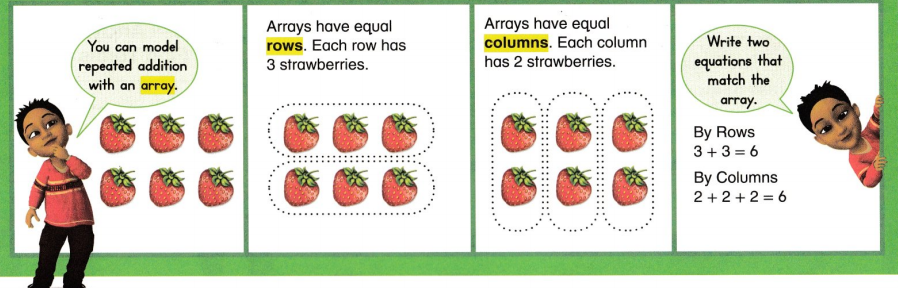 Envision Math Common Core 2nd Grade Answers Topic 2 Work with Equal Groups 33