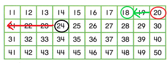 Envision-Math-Common-Core-2nd-Grade-Answers-Topic-5-Subtract-Within-100-Using-Strategies-28 (1)