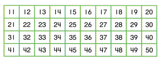 Envision Math Common Core 2nd Grade Answers Topic 5 Subtract Within 100 Using Strategies 28