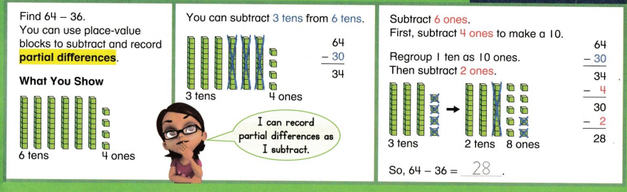 Envision Math Common Core 2nd Grade Answers Topic 6 Fluently Subtract. Within 100 22