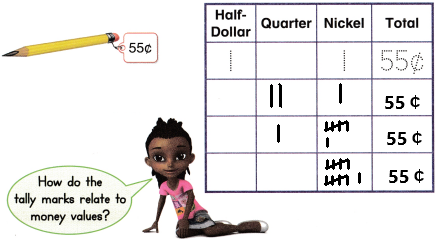 Envision-Math-Common-Core-2nd-Grade-Answers-Topic-8-Work-with-Time-and-Money-39