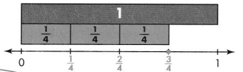 Envision Math Common Core 4th Grade Answer Key Topic 10 Extend Multiplication Concepts to Fractions 13