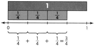 Envision Math Common Core 4th Grade Answer Key Topic 10 Extend Multiplication Concepts to Fractions 14