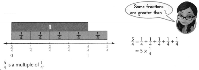 Envision Math Common Core 4th Grade Answer Key Topic 10 Extend Multiplication Concepts to Fractions 16