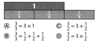Envision Math Common Core 4th Grade Answer Key Topic 10 Extend Multiplication Concepts to Fractions 23