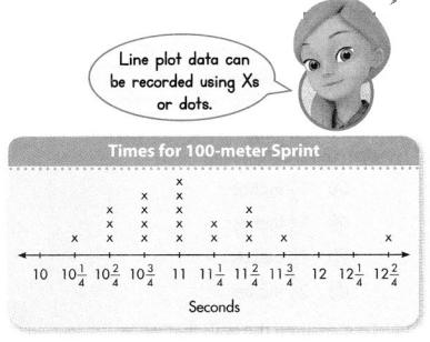 Envision Math Common Core 4th Grade Answer Key Topic 11 Represent and Interpret Data on Line Plots 12