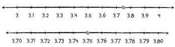 Envision Math Common Core 4th Grade Answer Key Topic 12 Understand and Compare Decimals 31