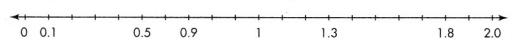 Envision Math Common Core 4th Grade Answer Key Topic 12 Understand and Compare Decimals 32
