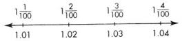 Envision Math Common Core 4th Grade Answer Key Topic 12 Understand and Compare Decimals 34