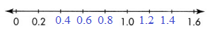 Envision-Math-Common-Core-4th-Grade-Answer-Key-Topic-12-Understand-and-Compare-Decimals-39