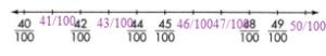 Envision-Math-Common-Core-4th-Grade-Answer-Key-Topic-12-Understand-and-Compare-Decimals-40