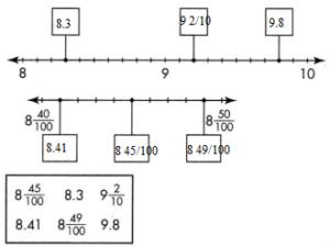 Envision-Math-Common-Core-4th-Grade-Answer-Key-Topic-12-Understand-and-Compare-Decimals-42