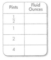 Envision Math Common Core 4th Grade Answer Key Topic 13 Measurement Find Equivalence in Units of Measure 26