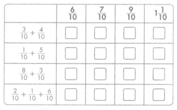 Envision Math Common Core 4th Grade Answer Key Topic 9 Understand Addition and Subtraction of Fractions 37