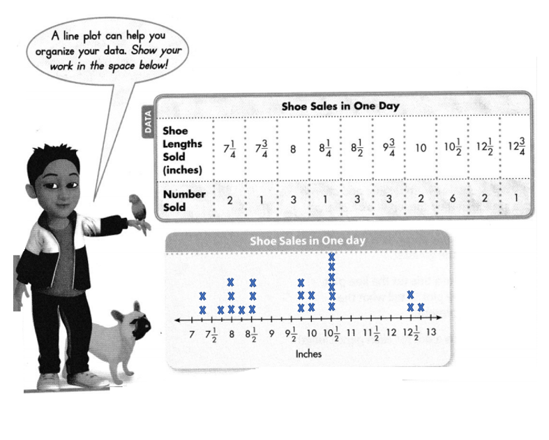 Envision-Math-Common-Core-4th-Grade-Answers-Key-Topic-11-Represent-and-Interpret-Data-on-Line-Plots-Lesson 11.2 Make Line Plots-Solve & Share