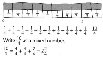 Envision Math Common Core 4th Grade Answers Topic 10 Extend Multiplication Concepts to Fractions 26