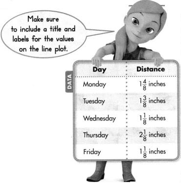 Envision Math Common Core 4th Grade Answers Topic 11 Represent and Interpret Data on Line Plots 21