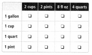 Envision Math Common Core 5th Grade Answer Key Topic 12 Convert Measurements 94.1