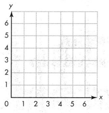 Envision Math Common Core 5th Grade Answer Key Topic 14 Graph Points on the Coordinate Plane 70.1