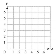 Envision Math Common Core 5th Grade Answer Key Topic 14 Graph Points on the Coordinate Plane 75.6