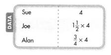 Envision Math Common Core 5th Grade Answer Key Topic 8 Apply Understanding of Multiplication to Multiply Fractions 51.2
