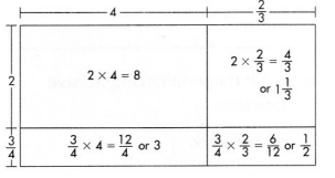 Envision Math Common Core 5th Grade Answer Key Topic 8 Apply Understanding of Multiplication to Multiply Fractions 62.5
