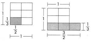 Envision Math Common Core 5th Grade Answer Key Topic 8 Apply Understanding of Multiplication to Multiply Fractions 70.1