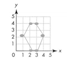 Envision-Math-Common-Core-5th-Grade-Answers-Key-Topic-14-Graph Points on the Coordinate Plane-4