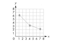 Envision-Math-Common-Core-5th-Grade-Answers-Key-Topic-14-Graph Points on the Coordinate Plane-5