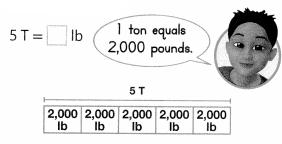 Envision Math Common Core 5th Grade Answers Topic 12 Convert Measurements 27.4