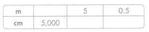 Envision Math Common Core 5th Grade Answers Topic 12 Convert Measurements 42.2