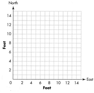 Envision Math Common Core 5th Grade Answers Topic 14 Graph Points on the Coordinate Plane 30.1