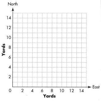 Envision Math Common Core 5th Grade Answers Topic 14 Graph Points on the Coordinate Plane 30.11