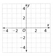 Envision Math Common Core 6th Grade Answer Key Topic 2 Integers and Rational Numbers 82.3