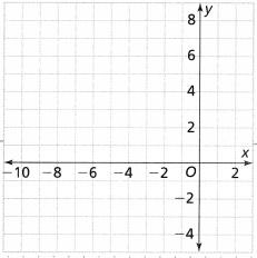 Envision Math Common Core 6th Grade Answer Key Topic 2 Integers and Rational Numbers 82.5