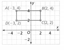Envision Math Common Core 6th Grade Answer Key Topic 2 Integers and Rational Numbers 88.1