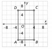 Envision Math Common Core 6th Grade Answer Key Topic 2 Integers and Rational Numbers 91