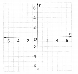 Envision Math Common Core 6th Grade Answer Key Topic 2 Integers and Rational Numbers 96.1