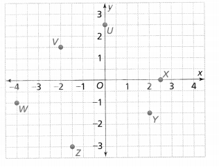 Envision Math Common Core 6th Grade Answer Key Topic 2 Integers and Rational Numbers 98.1