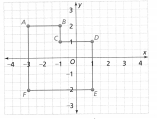 Envision Math Common Core 6th Grade Answer Key Topic 2 Integers and Rational Numbers 98.2