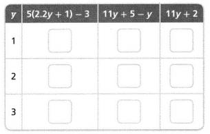 Envision Math Common Core 6th Grade Answer Key Topic 3 Numeric And Algebraic Expressions 99.5