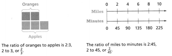 Envision Math Common Core 6th Grade Answer Key Topic 5 Understand And Use Ratio And Rate 14